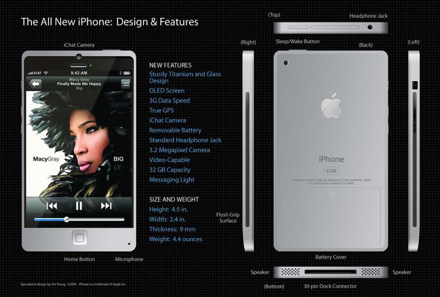 iphone-hranaty2