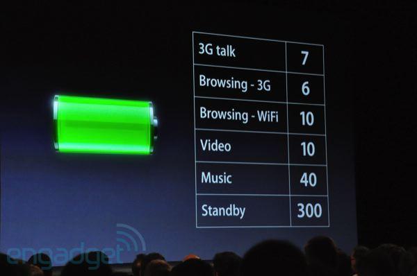 Výdrž iPhone 4 v hodinách