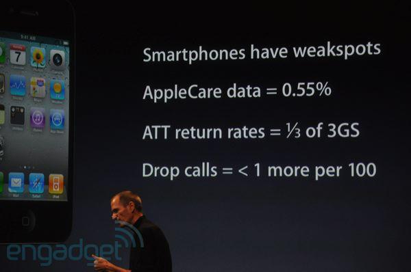 Problémy iPhone 4 v číslech